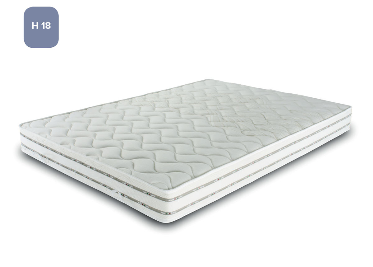 Mattresses For Sofa Bed Mechanisms